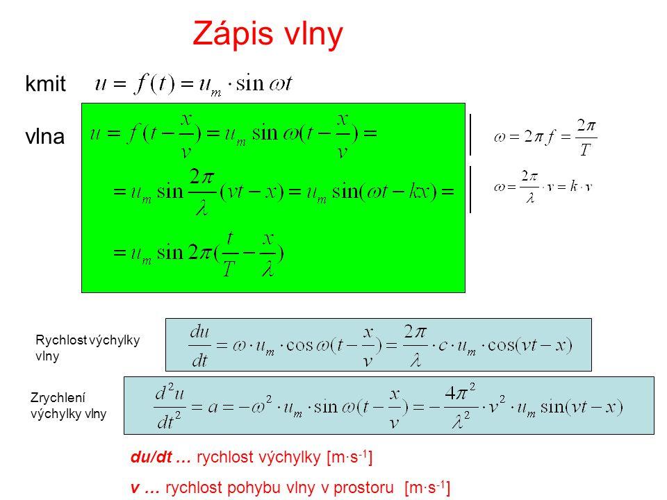 Zápis vlny kmit vlna du/dt … rychlost výchylky [m·s-1]